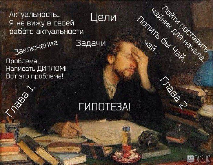 Как правильно выбрать тему дипломной работы 2836