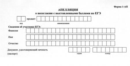 Как подать апелляцию на результаты ЕГЭ