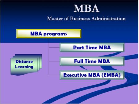 Как получить диплом MBA